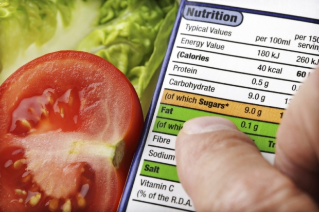 Understanding Basic Nutrition Terms