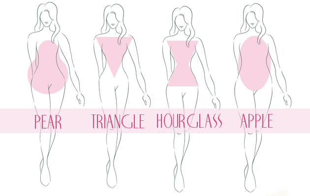 Dressing for Your Body Type - What to Wear for Your Figure