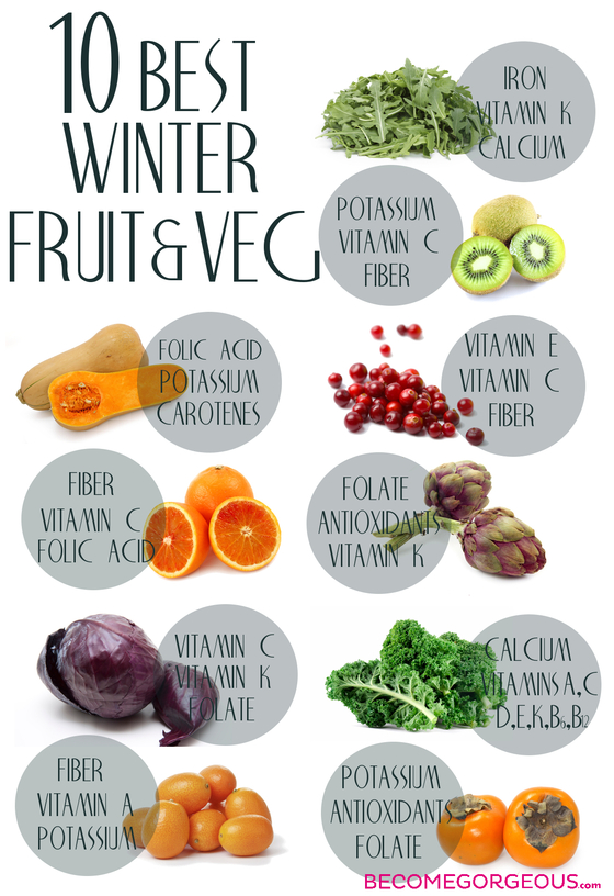 list of healthy fruits and vegetables top 10 healthy fruits