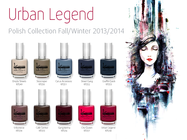 Kinetics Fall/Winter 2013 Nail Polish Collection