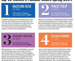 The Pantone Color Institute has revealed its spring 2014 color trends forecast. See which will be hottest hues of the next year.