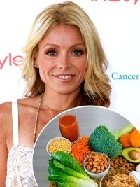 Kelly Ripa's Diet Plan