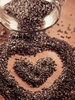Chia Seeds Benefits for Skin and Health