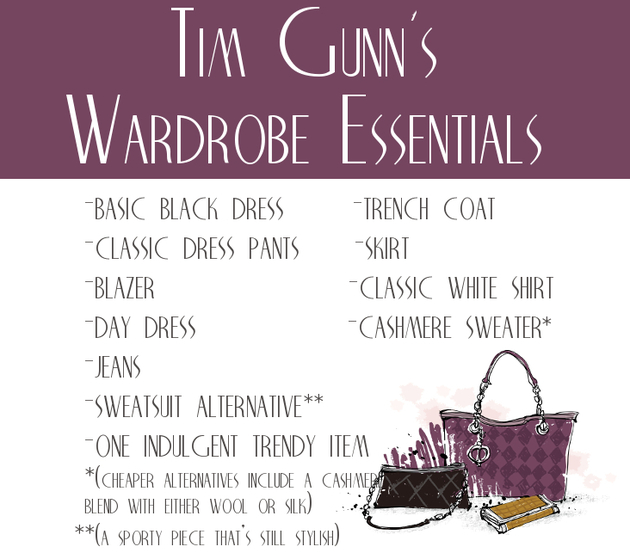 Tim Gunns Wardrobe Essentials