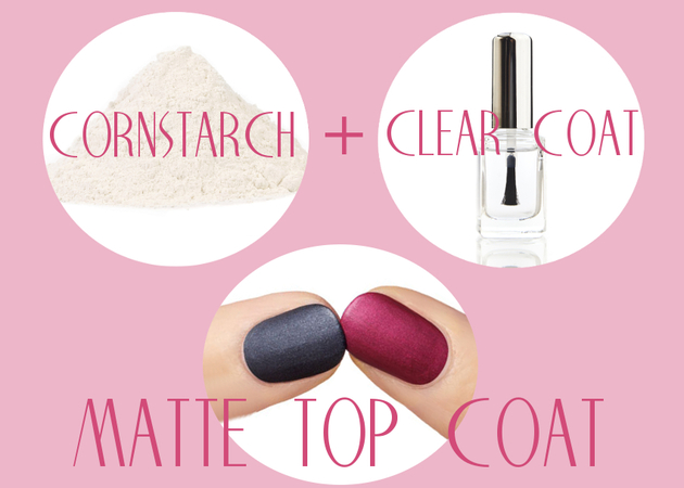 Matte Top Coat Do It Yourself