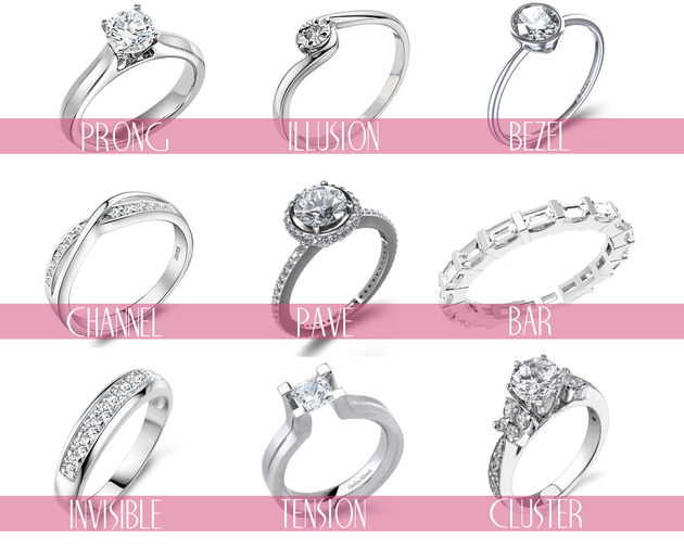 Diamond Ring Setting Styles